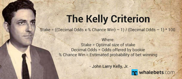 Kelly Criterion Formula